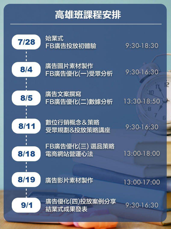 電商大學-第3屆高雄Facebook廣告投手班,課程時間表。 圖/臺灣電子商務創...