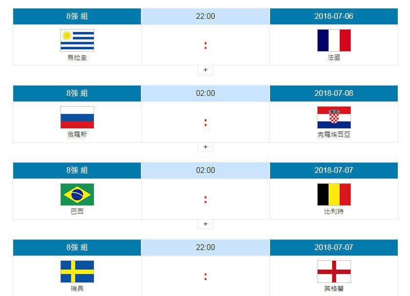 世界盃足球賽8強對戰表 ( 台灣時間 ) 聯合新聞網製表