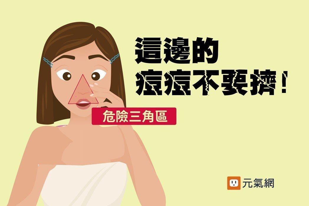 專家指出人的臉上有一個「危險三角區」,從鼻樑骨根部、口角兩端所圍成的三角形區域。...