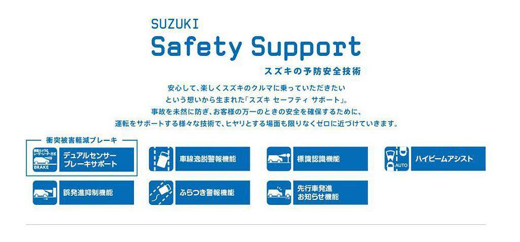 新Suzuki Jimny除全車型標配6具防護氣囊、ESP電子車身穩定系統外,Safety Support車型更加入許多最新的安全防護科技配備。 圖/Suzuki提供