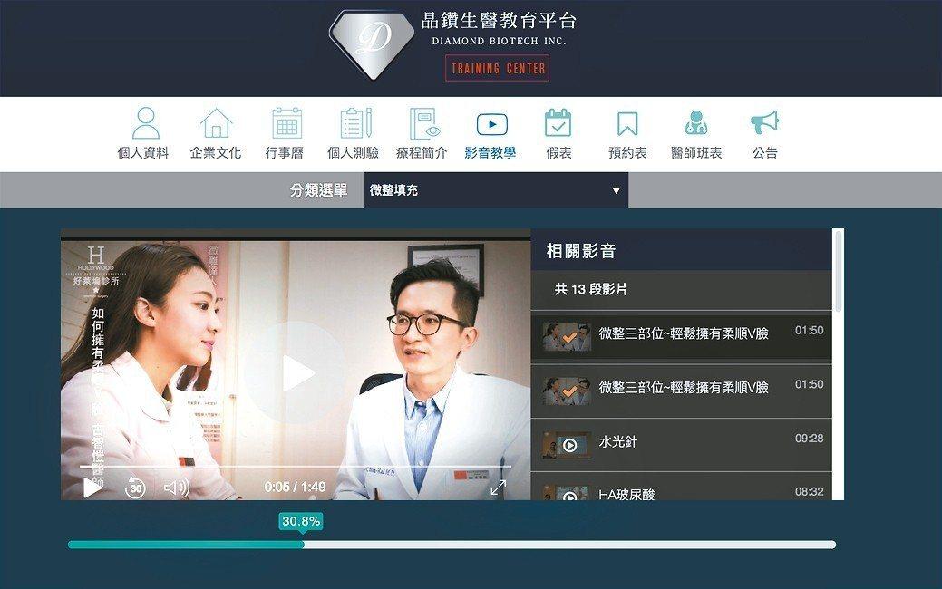 醫美線上教育平台,有許多教學影片,圖為網站畫面。 圖/晶鑽生醫提供