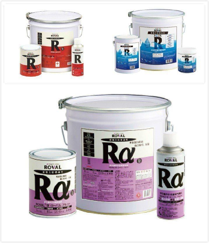 ROVAL系列產品為超強力防鏽利器,具10年防鏽效果。美力華/提供