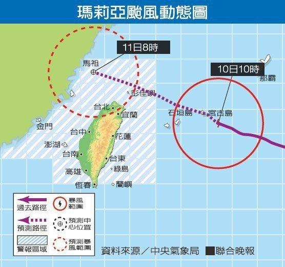 瑪莉亞颱風動態圖。 資料來源:中央氣象局