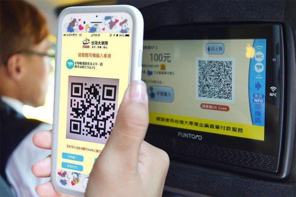 SAP Concur與台灣大車隊的差旅服務正式上線,企業用戶將可直接體驗系統化及...
