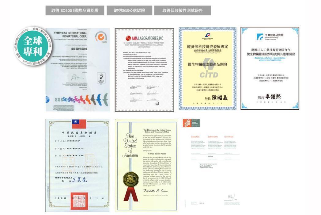 台灣MIT『生物纖維面膜』獲全球專利,品質與技術達國際級水準。業者/提供