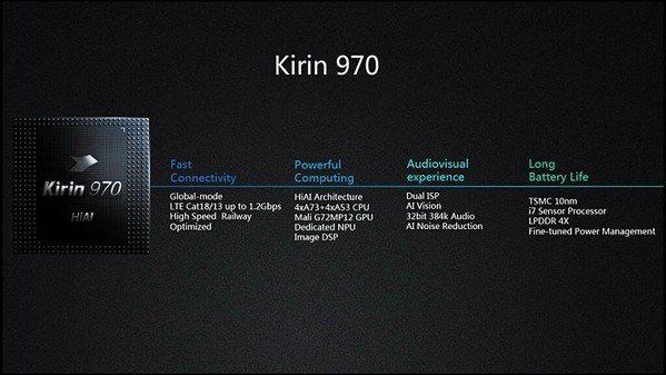 圖4 : 麒麟970採用台積電10奈米製程,以及A7處理器(Source:Thi...
