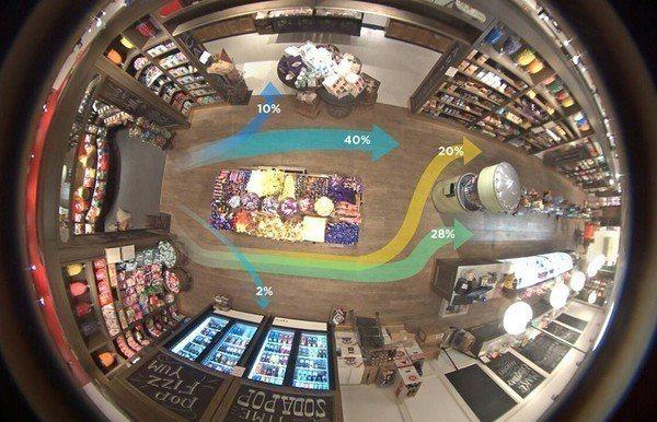 圖2 : 導入AI功能的影像分析系統,則是透過人臉與人流的分析軟體,偵測零售店面...