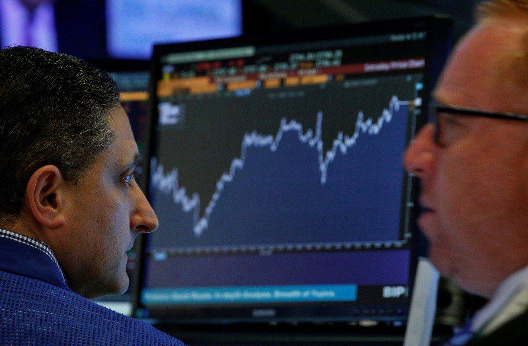 美中貿易戰升級的疑慮,拖累美股周三下挫。  路透