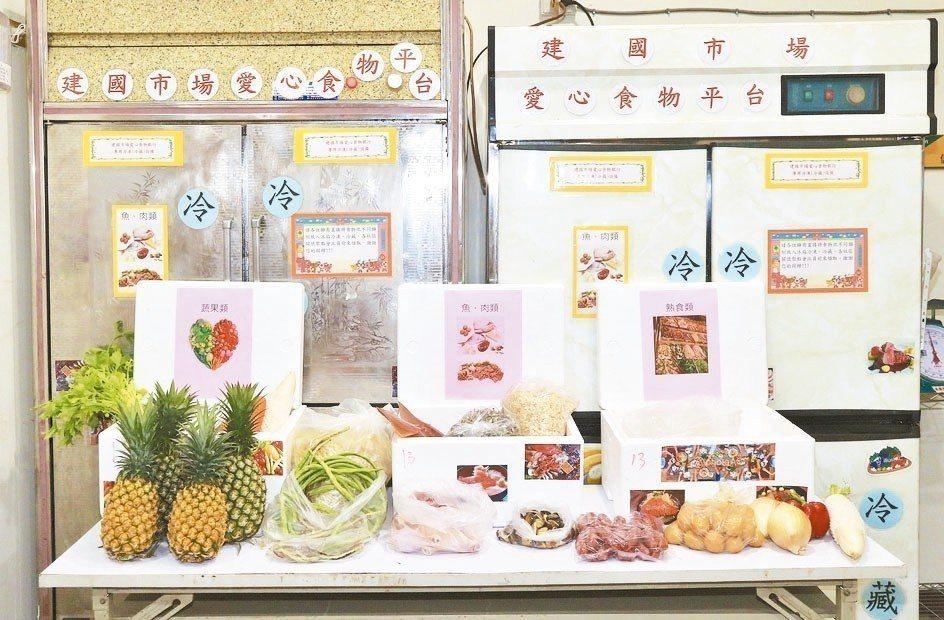 台中建國市場愛心食材交流平台,平均每月可提供高達4千公斤食材量,提供給社區發展協...