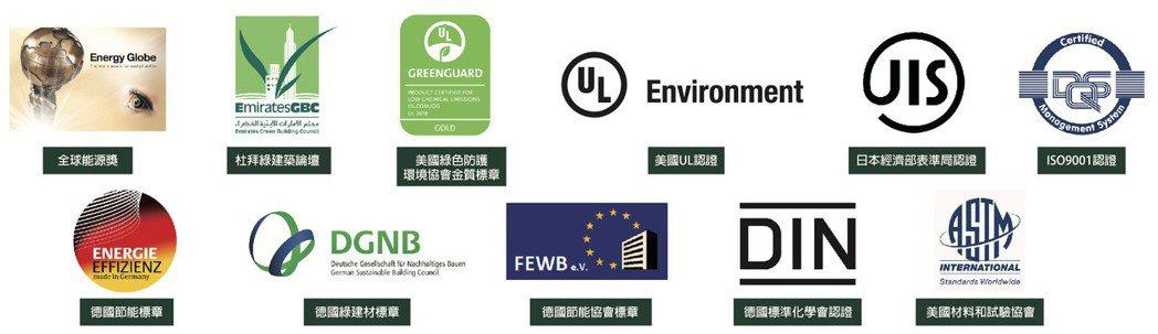 克萊美得塗料已獲得多國專利,日前申請台灣綠建材標章,未來將改變台灣塗裝市場,讓家...