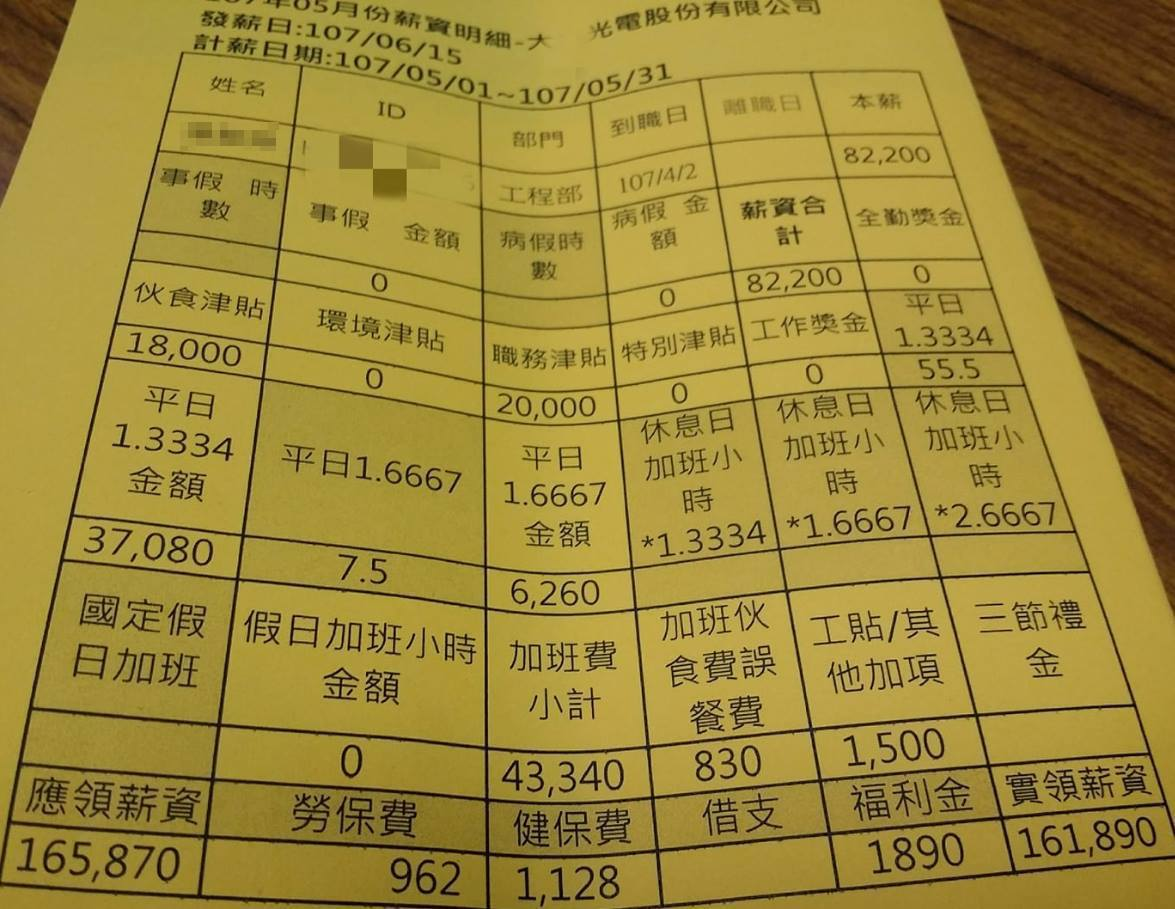 網友po出一張疑似是股王大立光的薪資條。圖擷自爆廢公社
