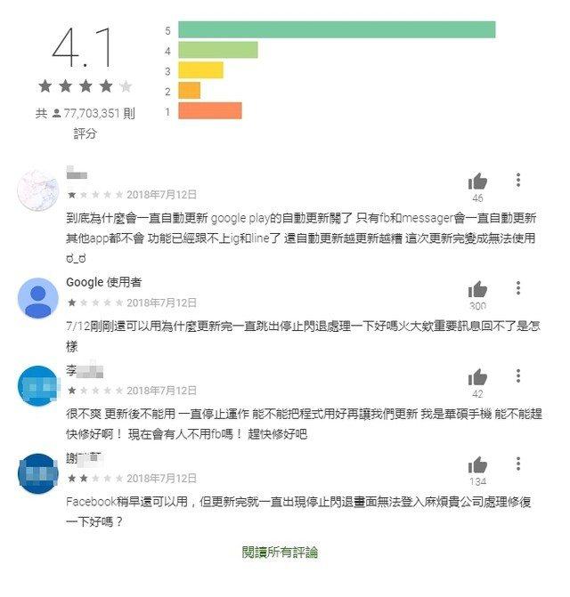 網友抱怨臉書APP更新後的慘況。圖截取自Google play