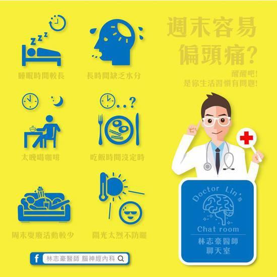 週末為何容易偏頭痛?圖/林志豪醫師提供