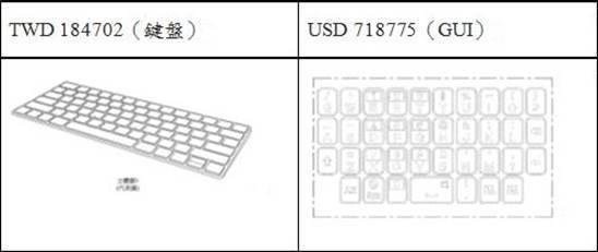 圖2:實體產品的鍵盤及GUI鍵盤的設計專利