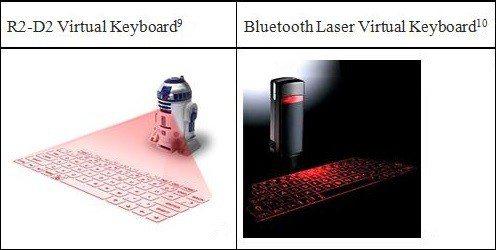 圖3:虛擬鍵盤設計