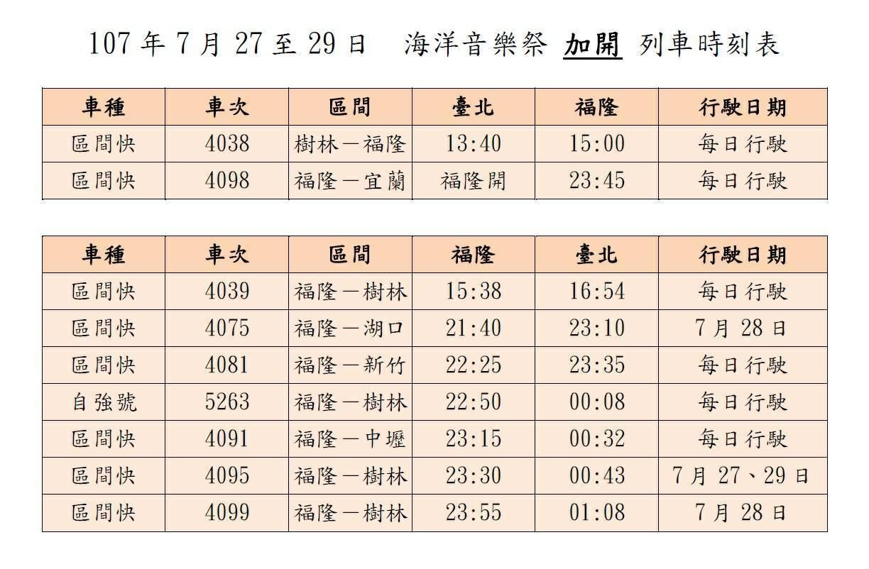 台鐵在海洋音樂季期間的加開列車時間表。圖/台鐵提供