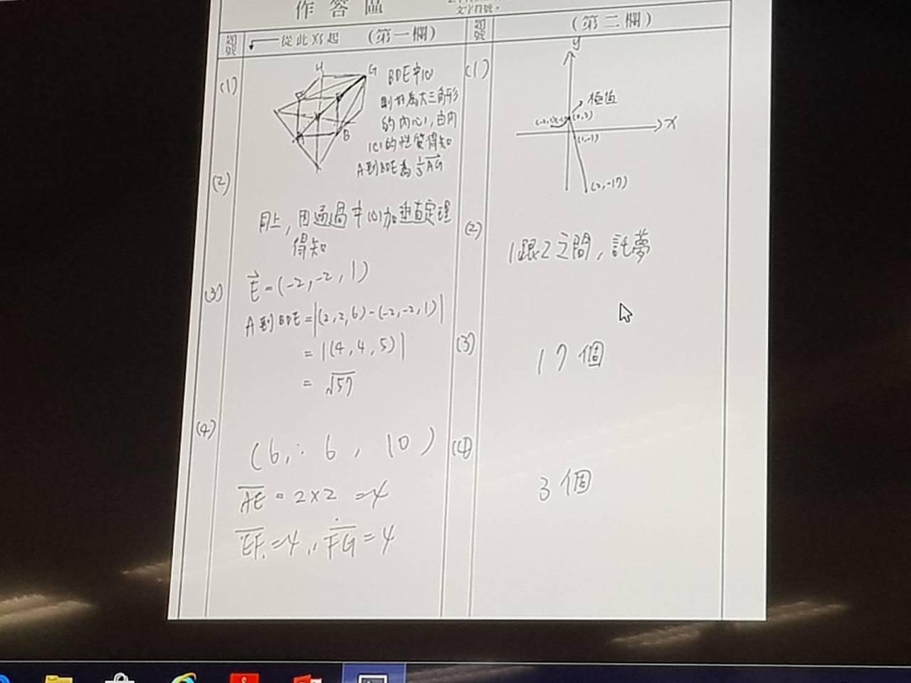 今年指考考卷仍出現考生塗鴉,或寫「老師辛苦了」,都被扣減該科2分。記者彭宣雅/攝...