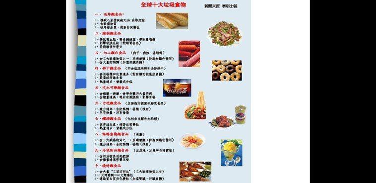 少吃垃圾食物可避免罹患大腸癌。圖/安南醫院提供
