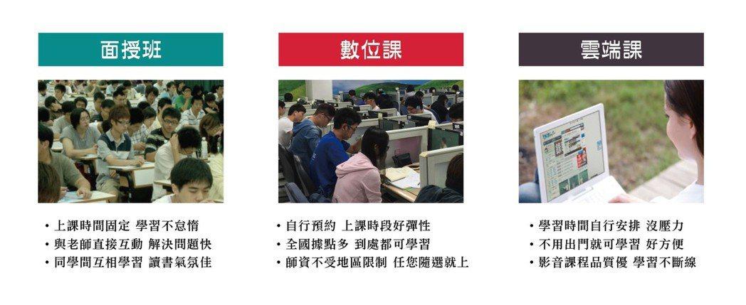 圖/臺灣知識庫提供