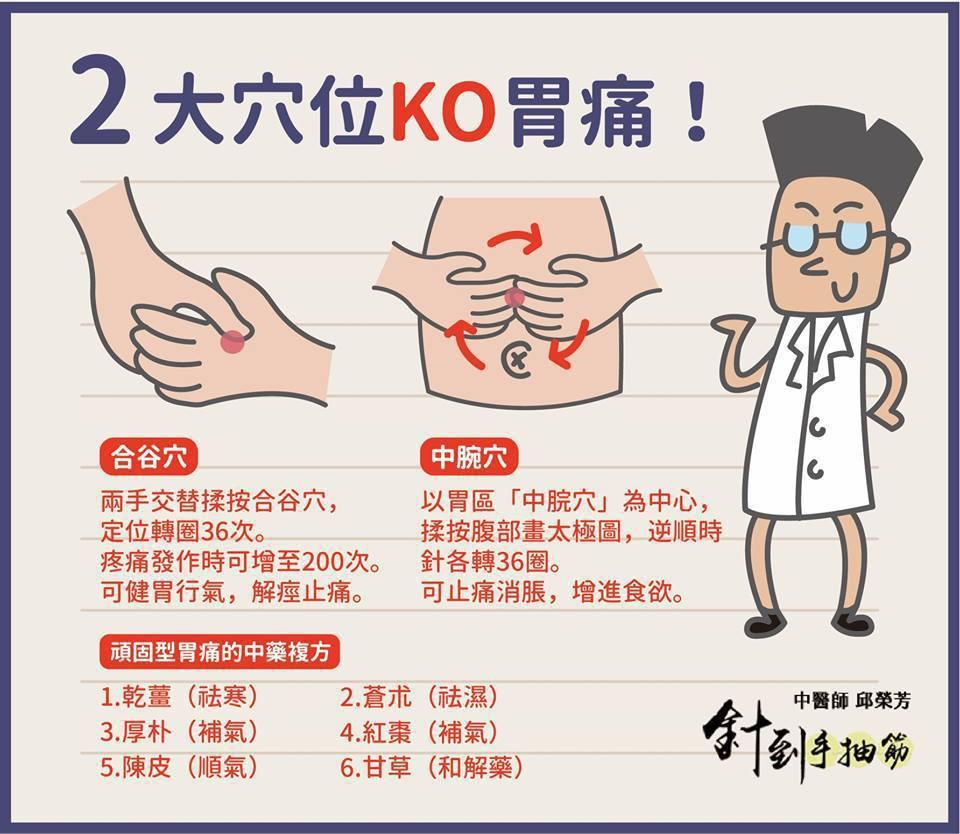 臉書授權/針到手抽筋 中醫師邱榮芳 頑固型胃痛 3個穴道指壓順胃氣