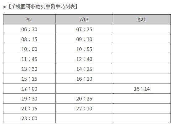 桃捷公司今天公布丫桃、園哥彩繪列車發車時刻表,歡迎旅客準時搭車,開心和丫桃、園哥...