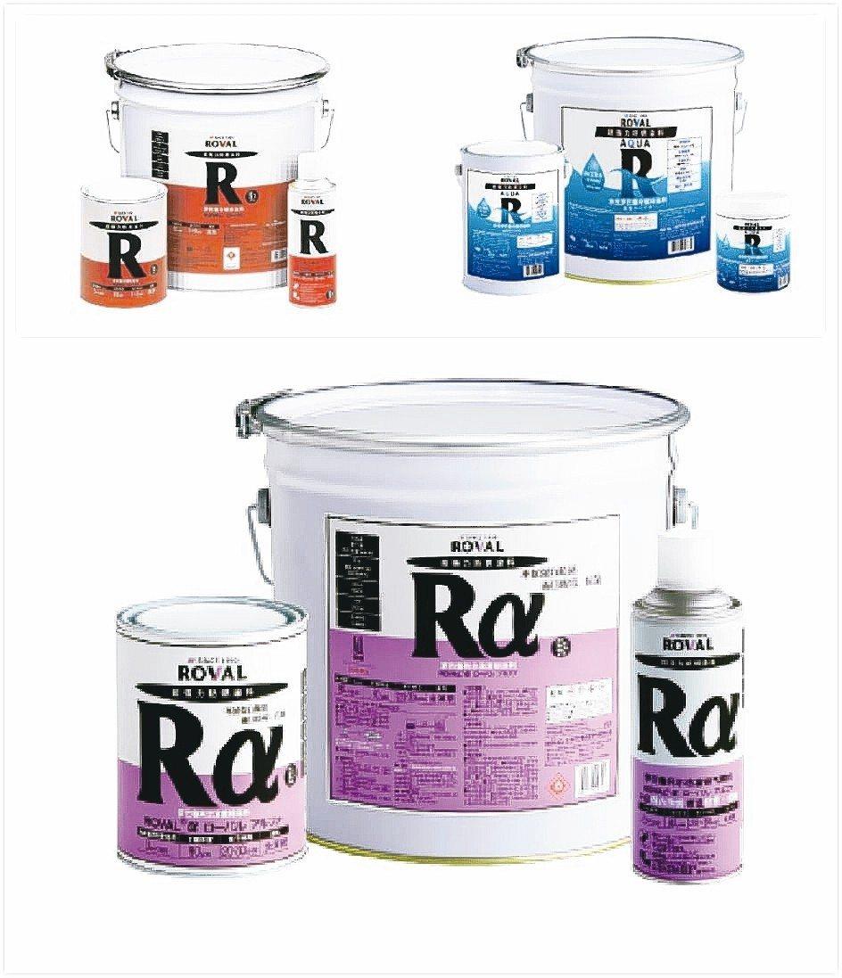 ROVAL系列產品為超強力防鏽利器,具10年防鏽效果。 美力華/提供