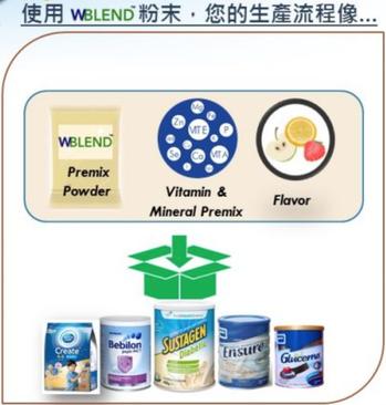 複合蛋白基底粉末(WBLEND)縮短營養品製程的供應鏈,可減輕廠商在原料管理上的...