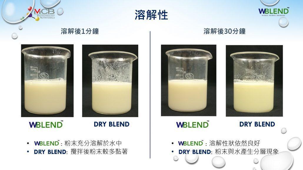 溶解性的比較,複合蛋白基底粉末(WBLEND)充分溶解於水中,放置長時間也不會產...