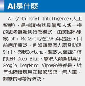 AI是什麼。 聯合晚報提供
