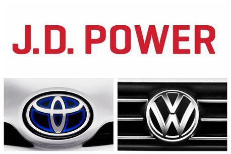 德國3年新車可靠度調查報告出爐!竟是日系車廠獲得最好成績