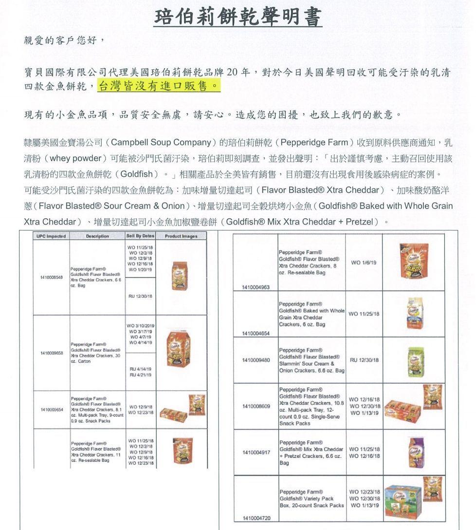 美國琣柏莉召回全美銷售的4款金魚餅乾,台灣代理商發聲明指稱台灣並沒有進口問題品項...
