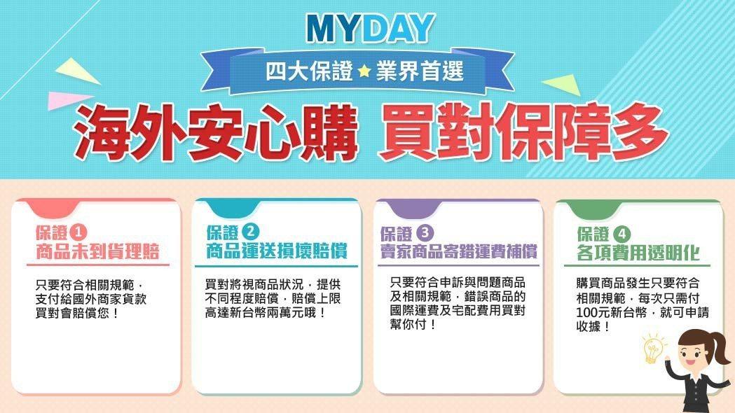業界首選MYDAY海外安心購四大保證。 買對MYDAY/提供
