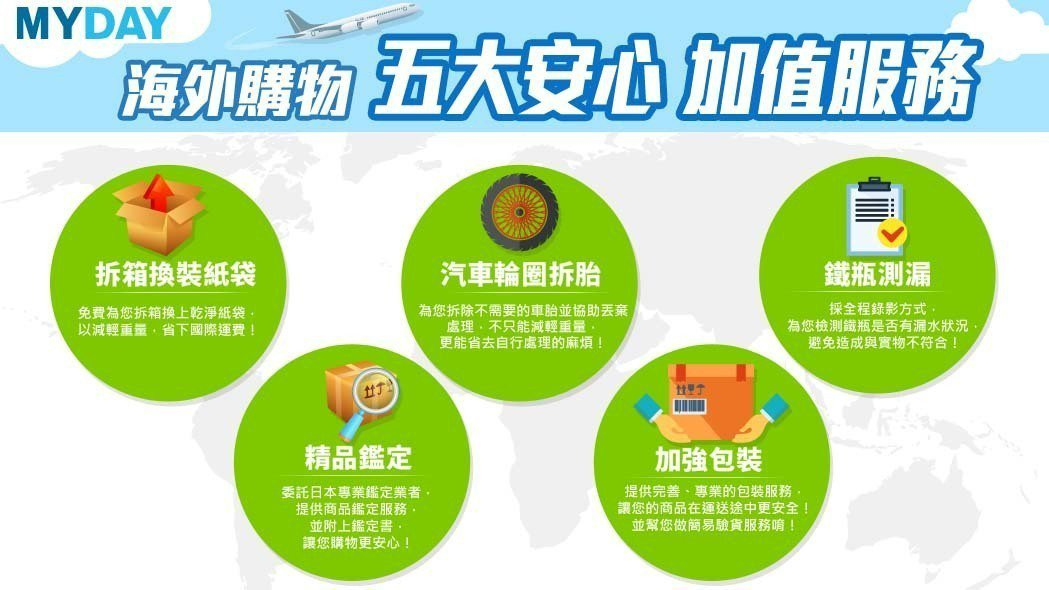 MYDAY首創海外購物五大安心加值服務。 買對MYDAY/提供