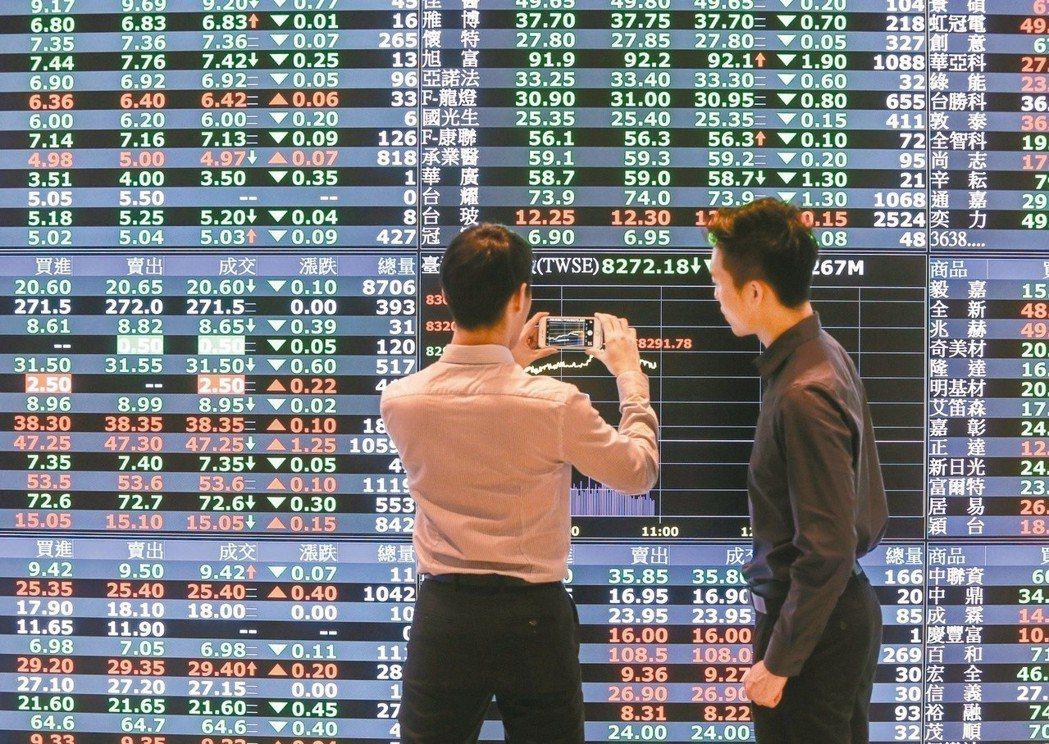 期交所自2016年開始加掛高價股股票期貨小型契約商品,圖為股市示意圖。圖/聯合報...