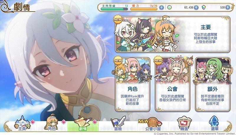 《公主連結》擁有豐富的遊戲系統及角色故事