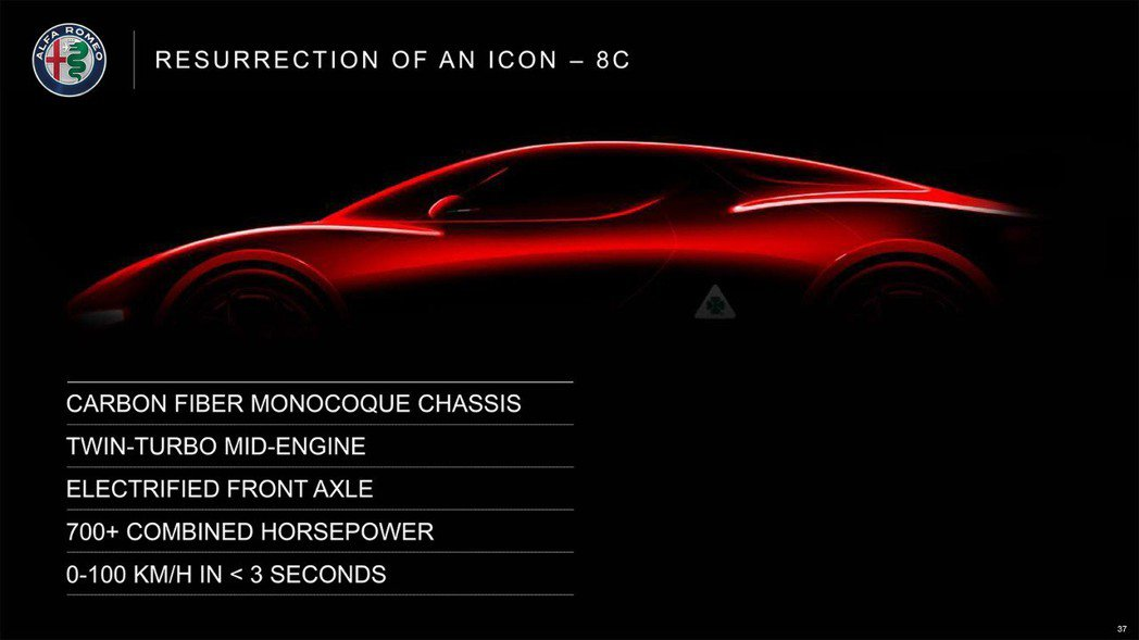 Alfa Romeo 8C將以電能車身分重回車壇。 摘自Alfa Romeo