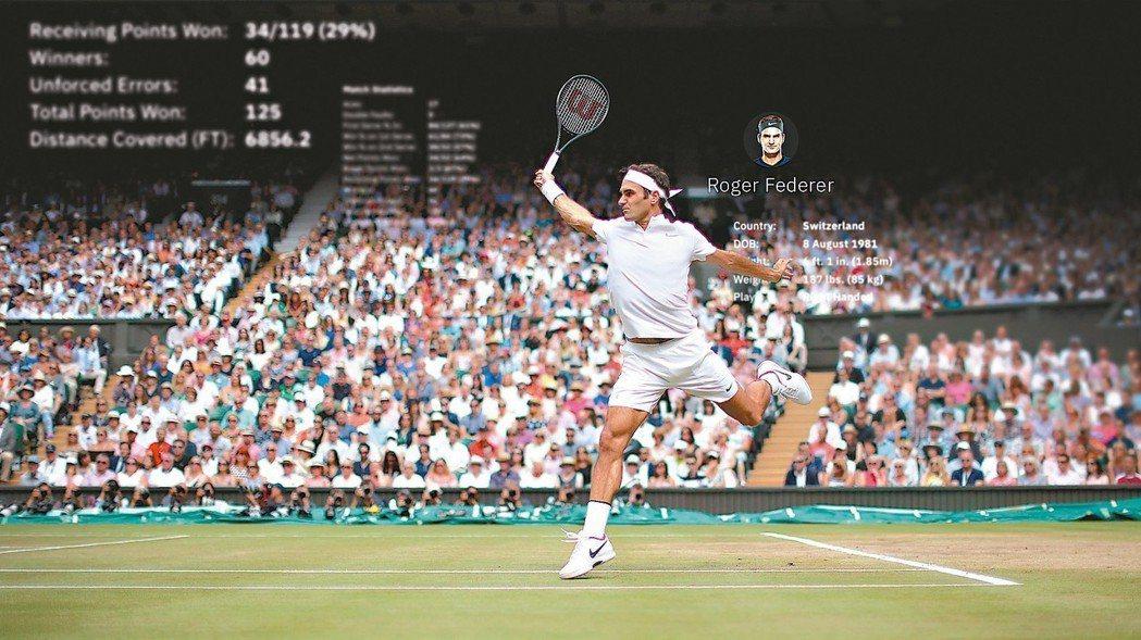 人工智慧(AI)在網壇的應用進一步擴大,主辦溫布頓網球錦標賽的全英草地網球俱樂部...