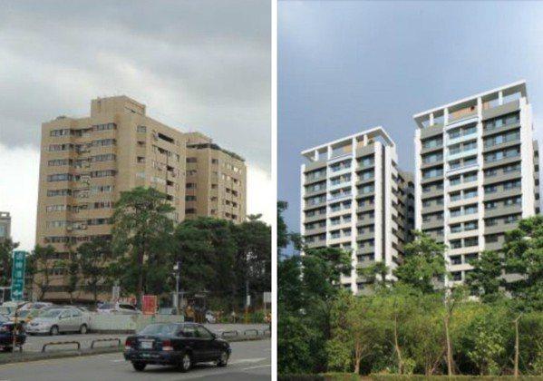 潤泰雙子星重建前樣貌(左)重建後樣貌(右)。 潤泰新╱提供
