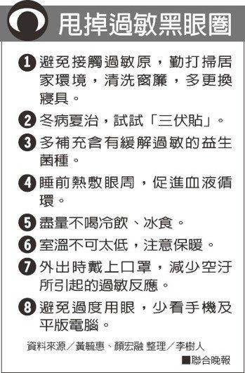 甩掉過敏黑眼圈資料來源/黃毓惠、顏宏融 整理/李樹人