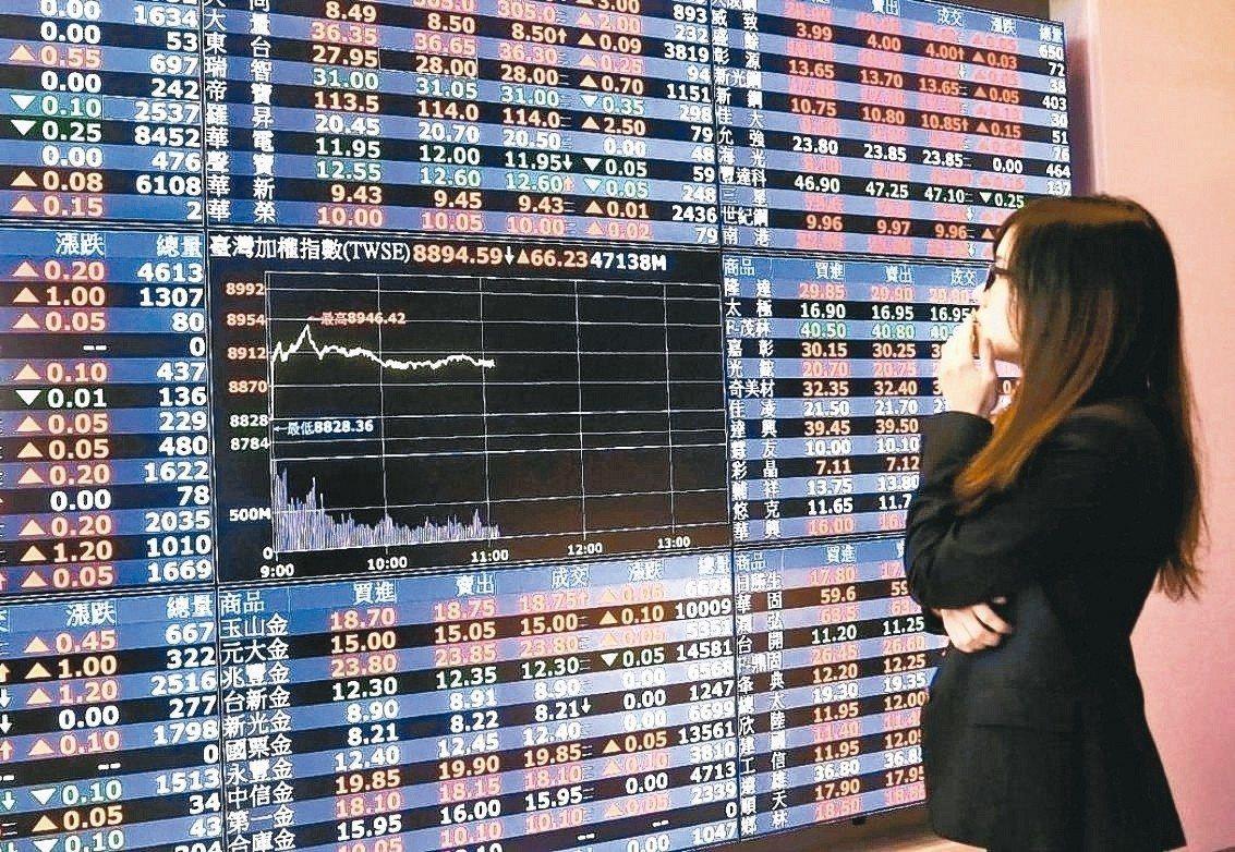 台股今日再度叩關11,000點關卡。 聯合報系資料照