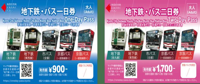 京都觀光一日/二日券。 圖/官網
