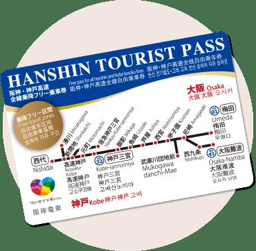 阪神全線乘車券(HANSHIN TOURIST PASS)。 圖/官網