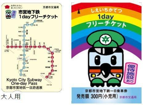 京都地鐵一日券。 圖/官網