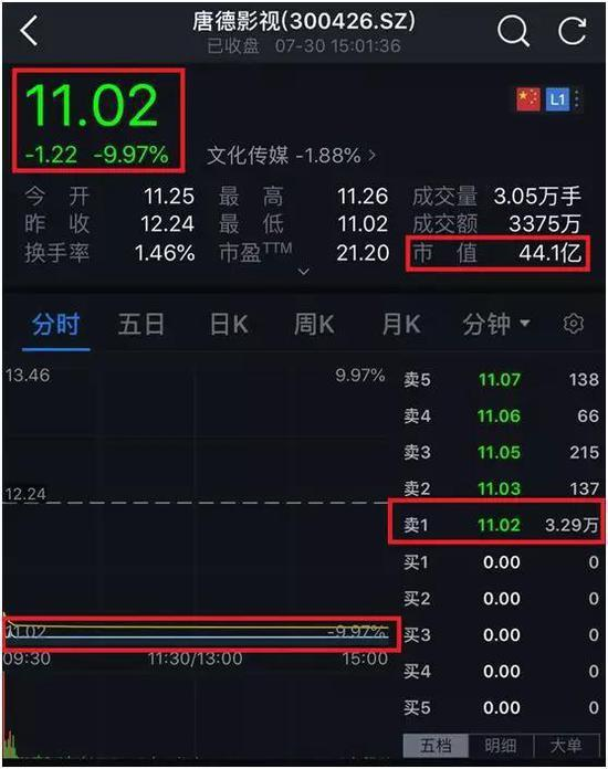 范冰冰風波影響股市。圖/摘自微博