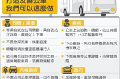 公車溫柔革命/那位溫柔的司機 被禁駛了…