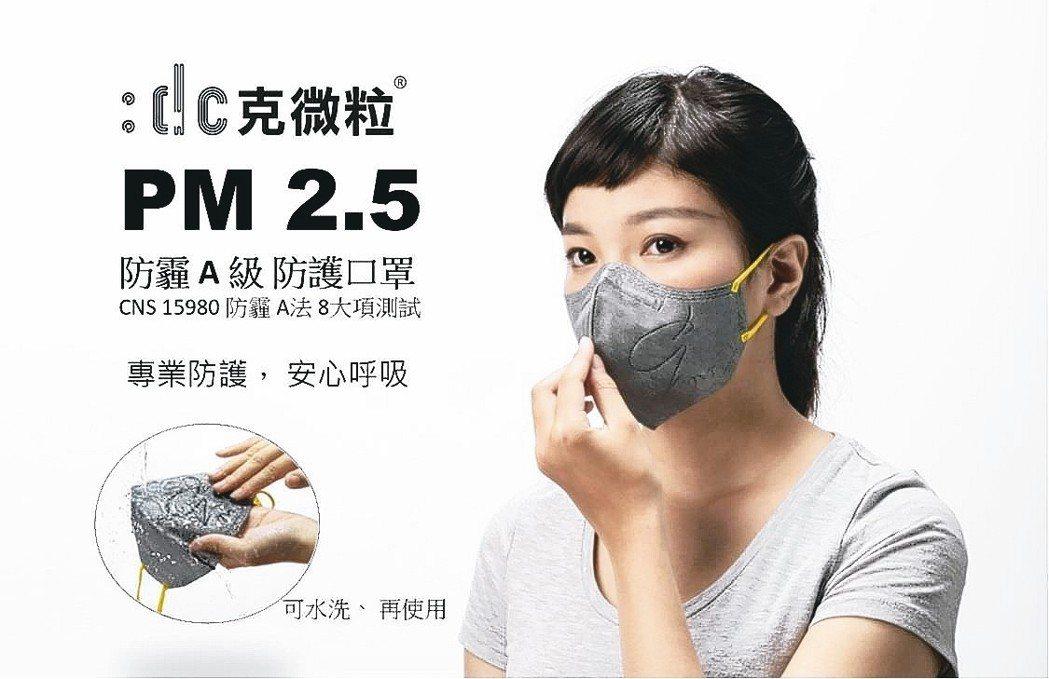 大謙科技材料推出採用最頂級薄膜材料製成的克微粒薄膜口罩。 大謙科技材料/提供