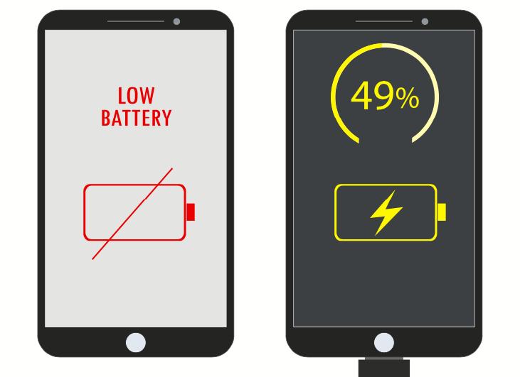 等到電力一絲不剩再來充電,比較容易縮短電池的壽命。示意圖,圖片來源/ingima...