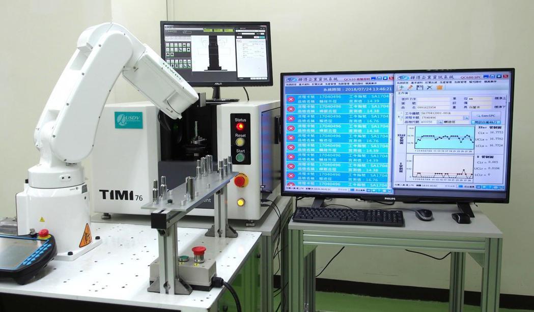 優適達科技「產線導入智能量測解決方案」以「TIMI遠心影像量測儀」整合機械手臂與...