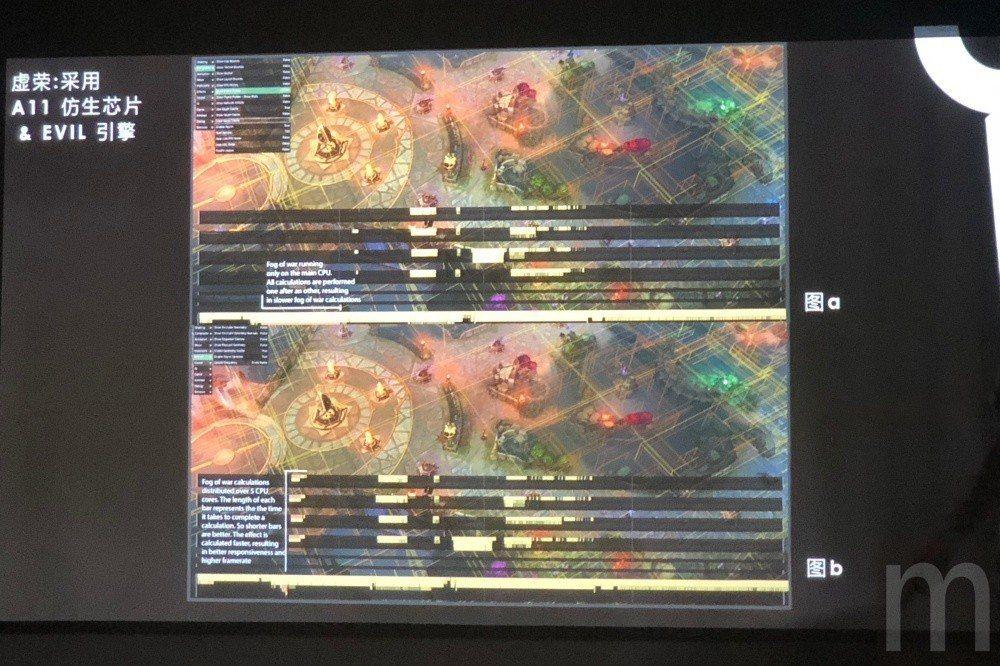 對比其他處理器運算渲染效果,Super Evil Megacorp認為在All ...