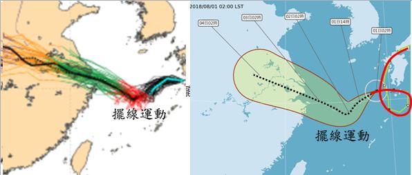 昨晚8時歐洲模式50次系集模擬(圖左)及1日2時氣象局路徑潛勢預測圖(圖右)之預...